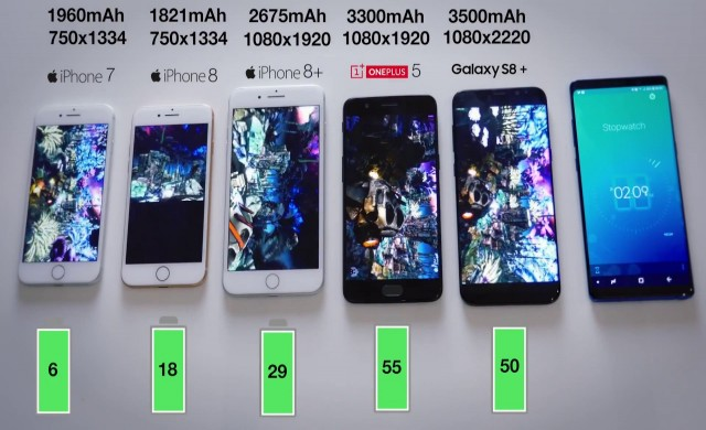 Батериите на iPhone 8 и X са много по-слаби от тези на старите модели