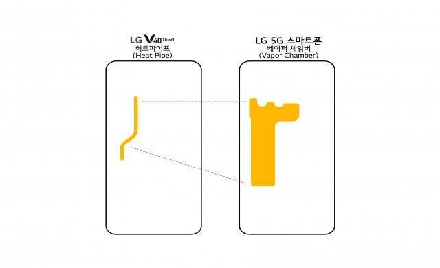 LG представя първия си 5G телефон на 24 февруари