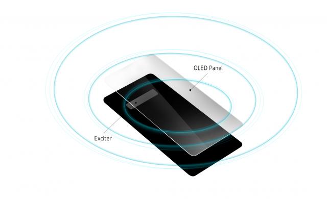 LG G8 ще излъчва звук и през OLED екран си