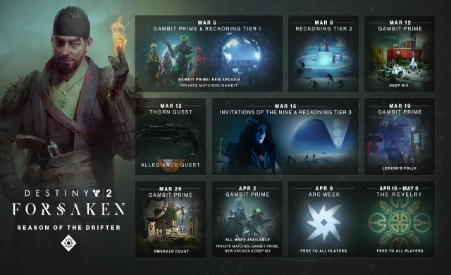 Стартира новият сезон в Destiny 2