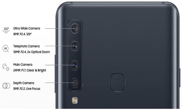 Galaxy A9 Star Pro ще има четворна основна камера