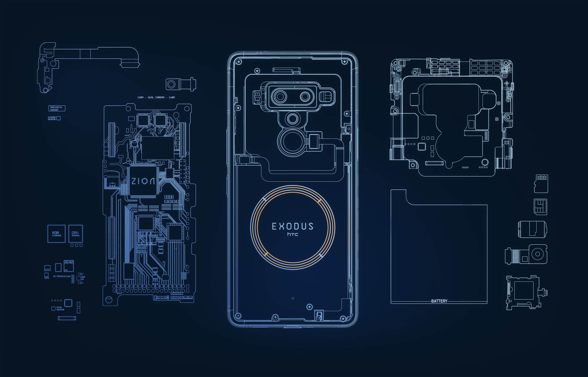 HTC представи Exodus 1s – смартфонът за криптовалути