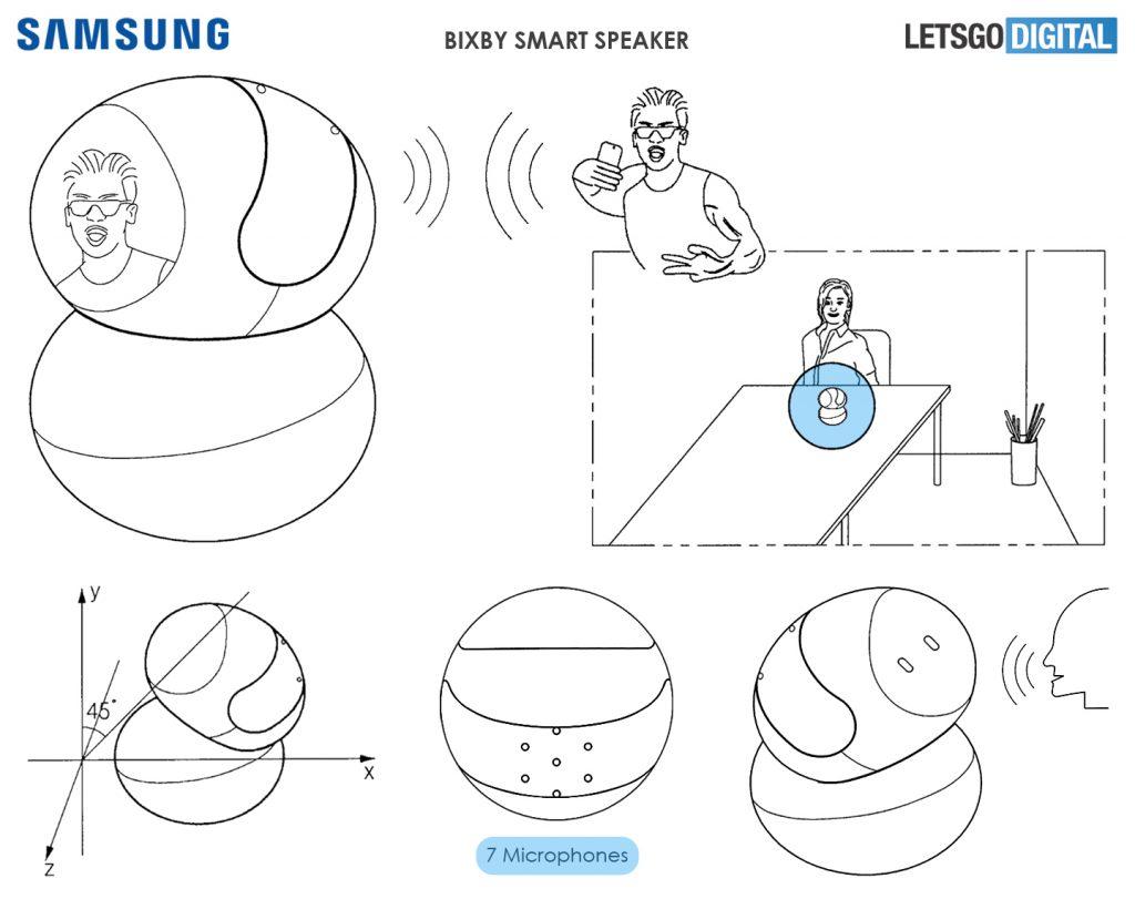 Патент на Samsung загатва за предстоящия смарт говорител на компанията