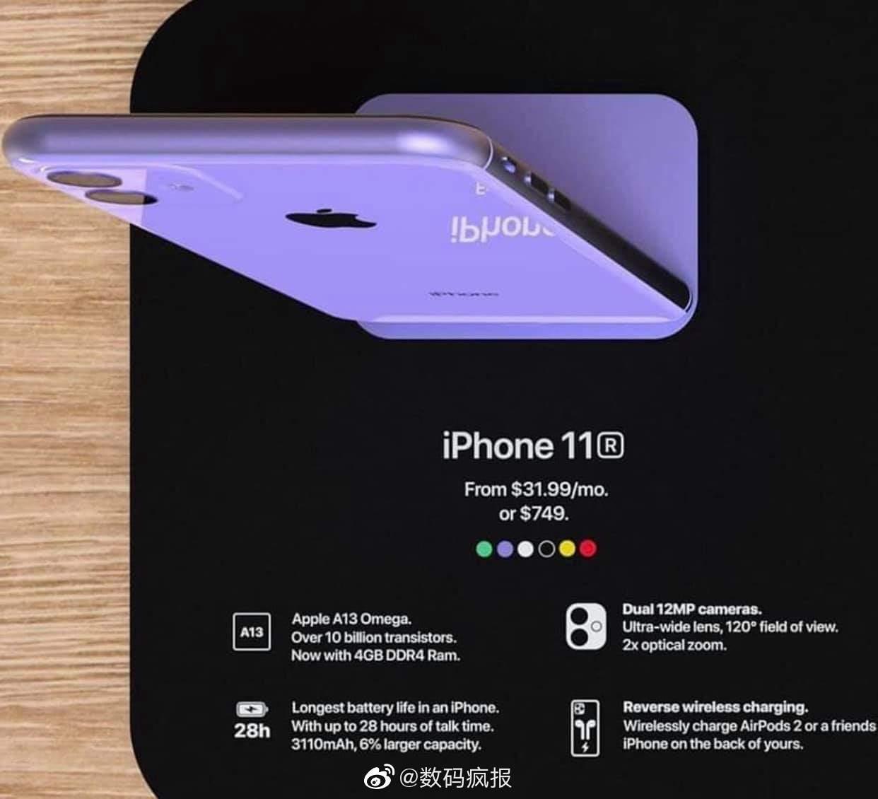 Цялата серия iPhone 2019 бе разсекретена