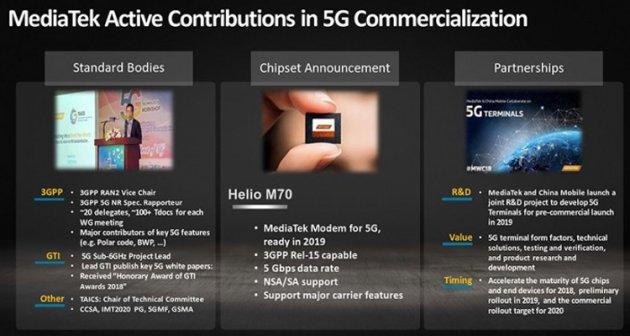 MediaTek работи върху процесор с вграден 5G модем